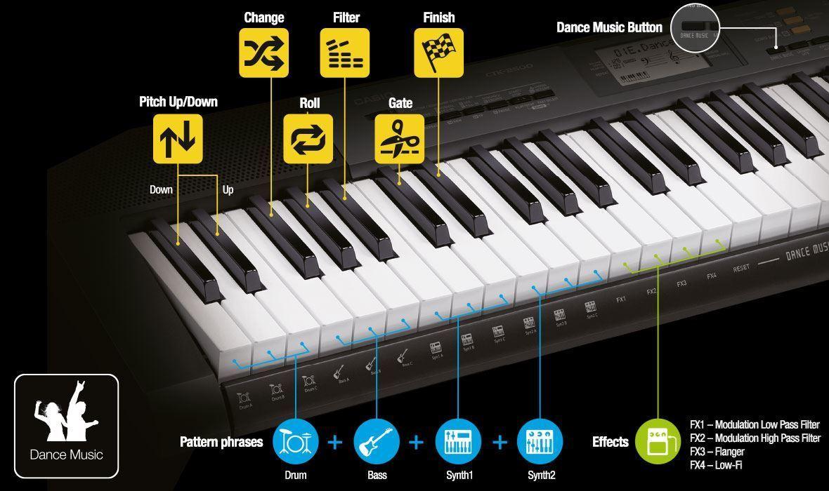 Casio CTK-3500 61 Key Portable Keyboard (CTK3500)